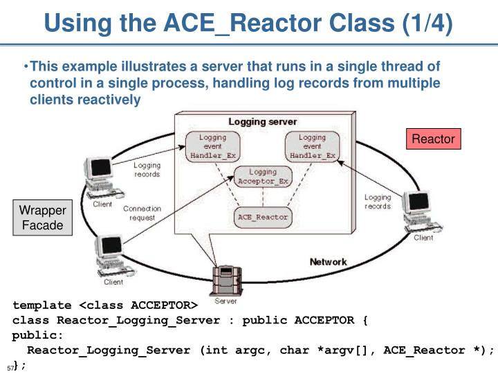 Using the ACE_Reactor Class (1/4)