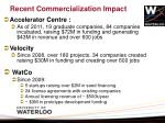recent commercialization impact
