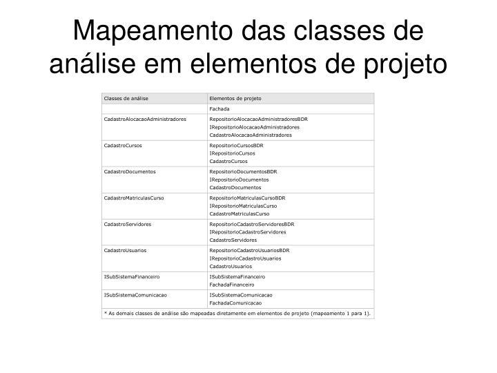 Mapeamento das classes de análise em elementos de projeto