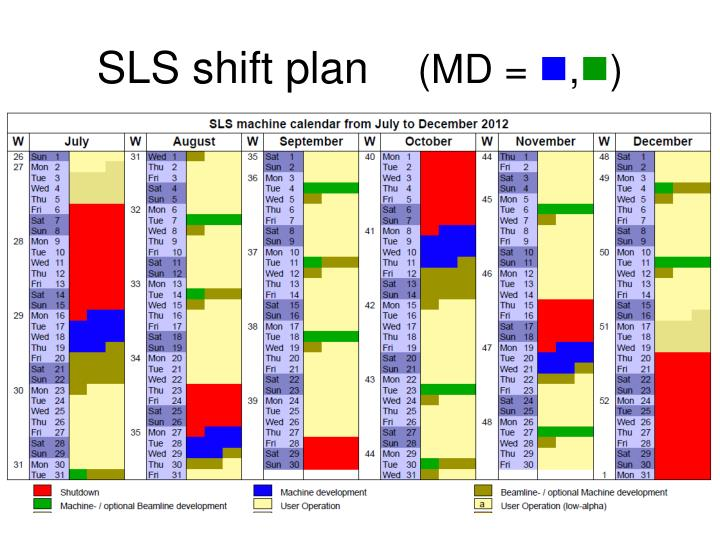 SLS shift plan