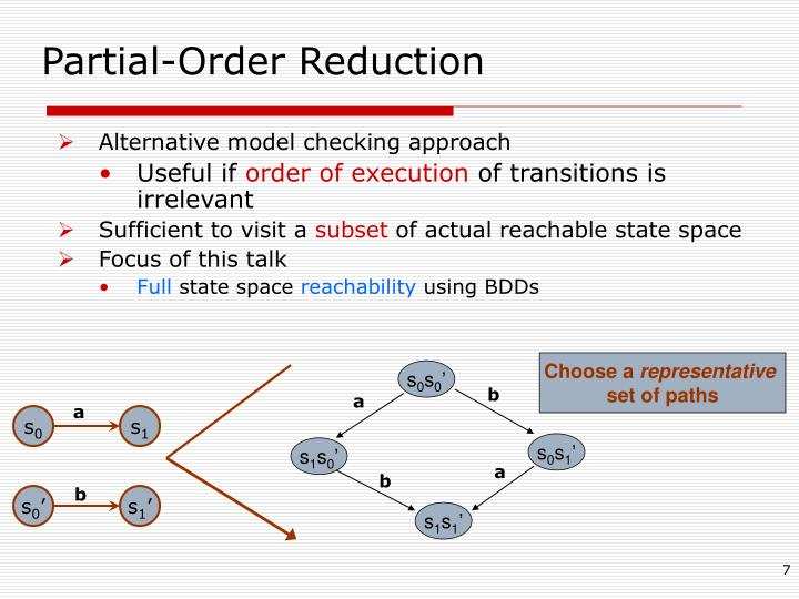 Partial-Order Reduction