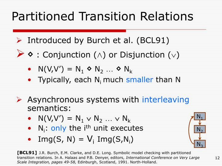 Partitioned Transition Relations