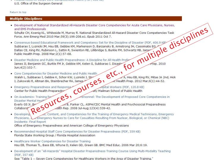 Resources, courses, etc., for multiple disciplines