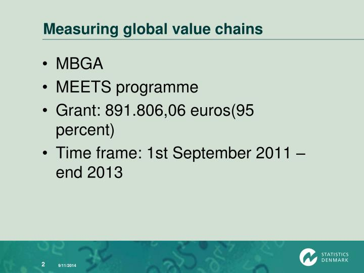 Measuring global value chains