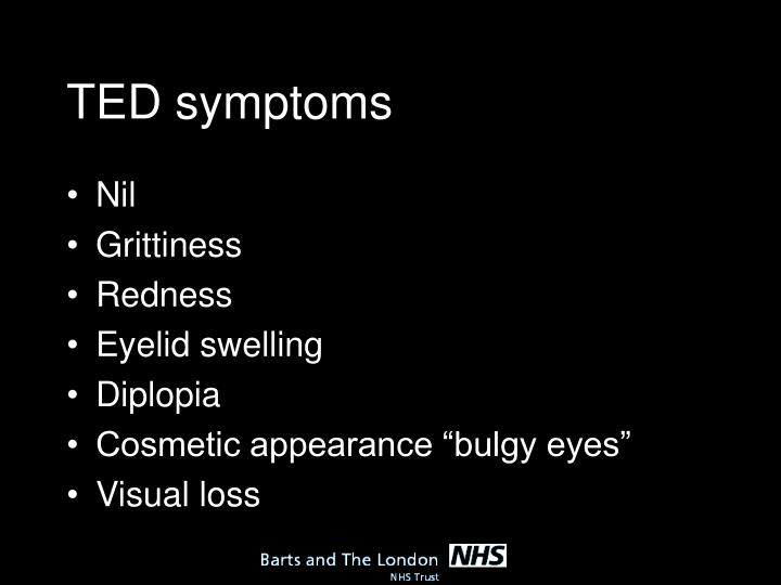 TED symptoms