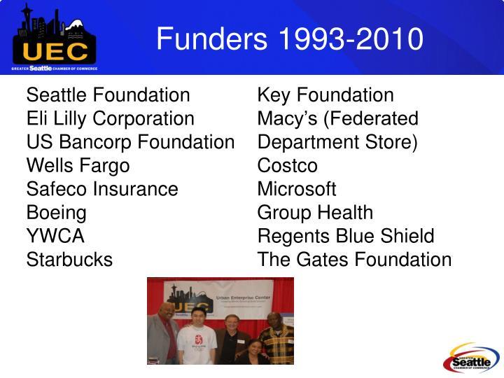 Funders-