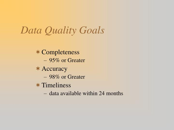 Data Quality Goals