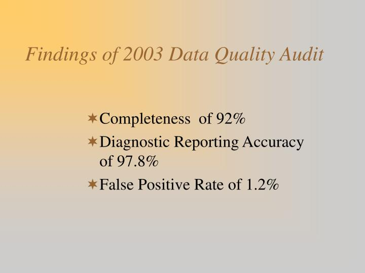 Findings of 2003 Data Quality Audit