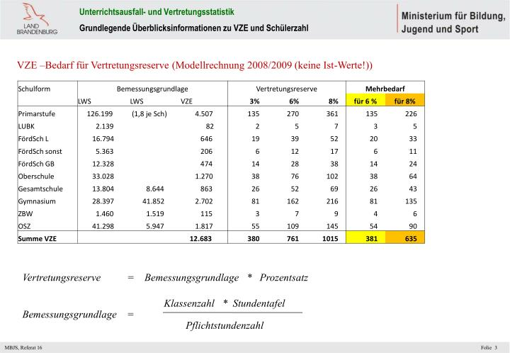 Unterrichtsausfall und vertretungsstatistik2