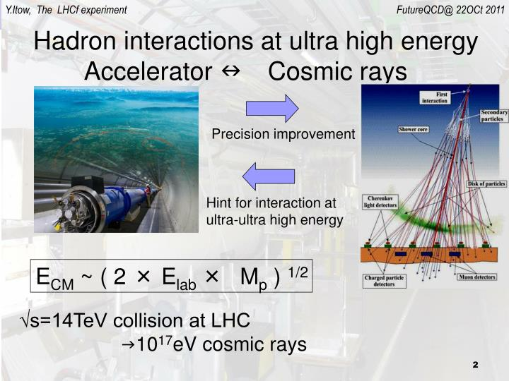 Hadron interactions at ultra high energy accelerator n cosmic rays