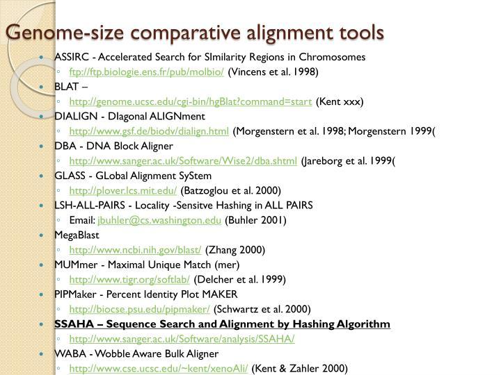 Genome-size comparative alignment tools