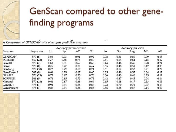 GenScan