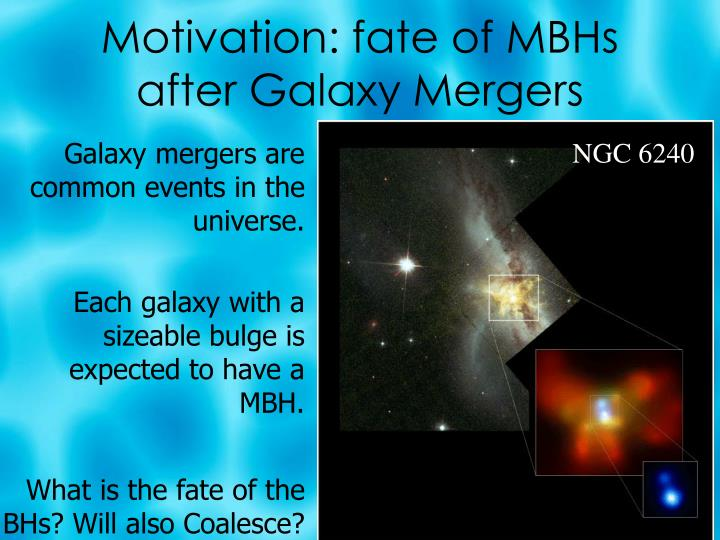 Motivation: fate of MBHs after Galaxy Mergers