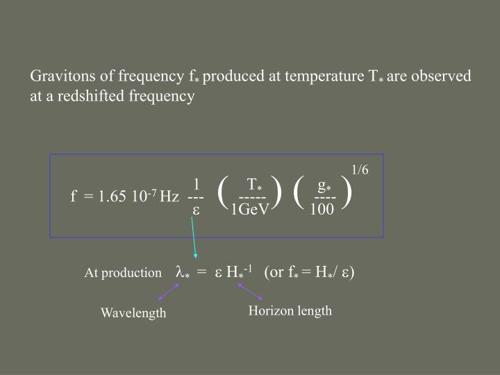 Gravitons of frequency f