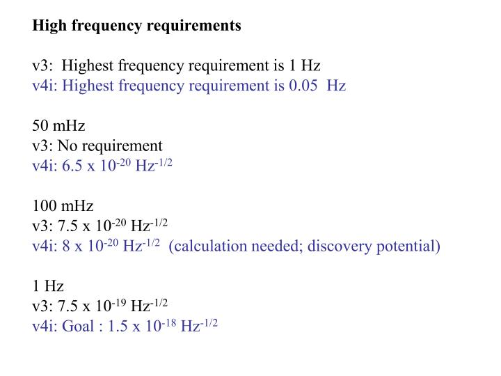 High frequency requirements