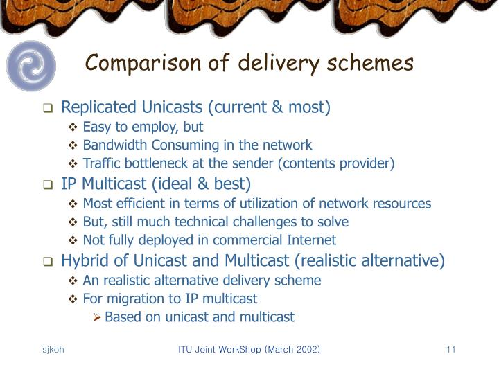 Comparison of delivery schemes