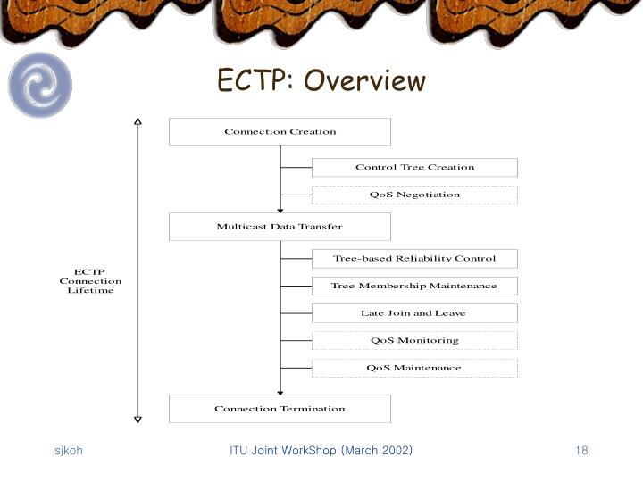 ECTP: Overview