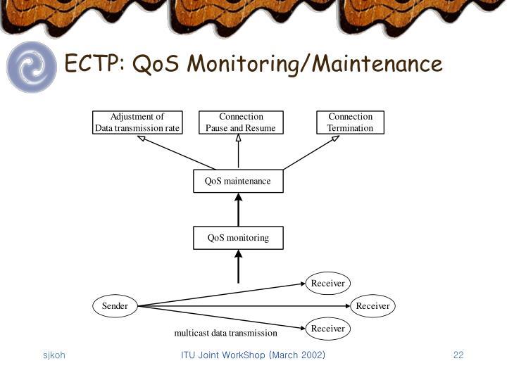 ECTP: QoS Monitoring/Maintenance
