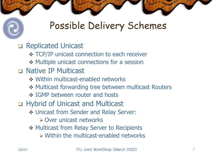 Possible Delivery Schemes