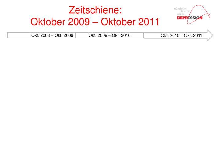 Zeitschiene oktober 2009 oktober 2011