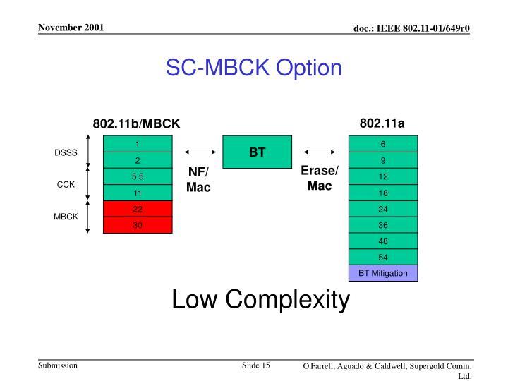 SC-MBCK Option