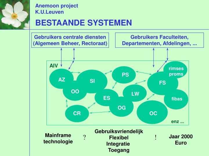 BESTAANDE SYSTEMEN