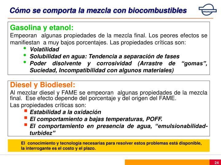 Cómo se comporta la mezcla con biocombustibles