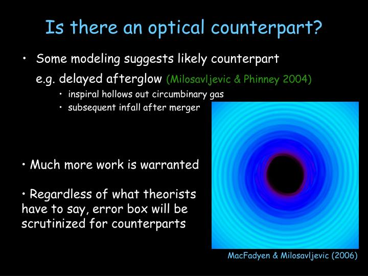 Is there an optical counterpart?