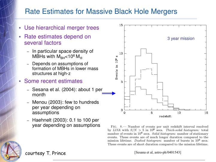 Rate Estimates for Massive Black Hole Mergers