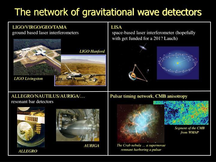 The network of gravitational wave detectors