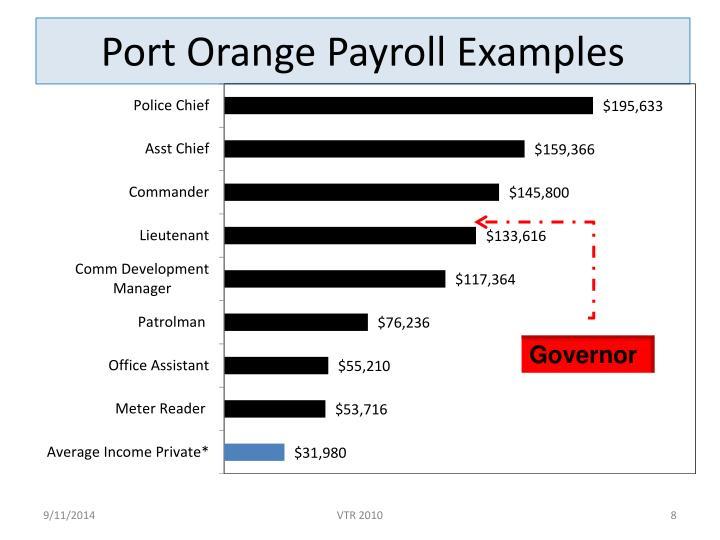 Port Orange Payroll Examples