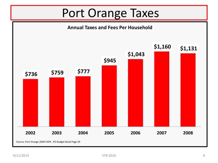 Port Orange Taxes