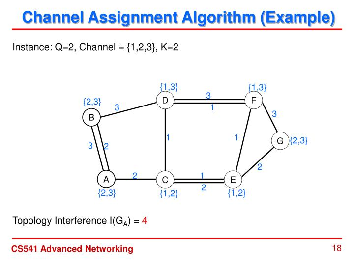 Channel Assignment Algorithm (Example)