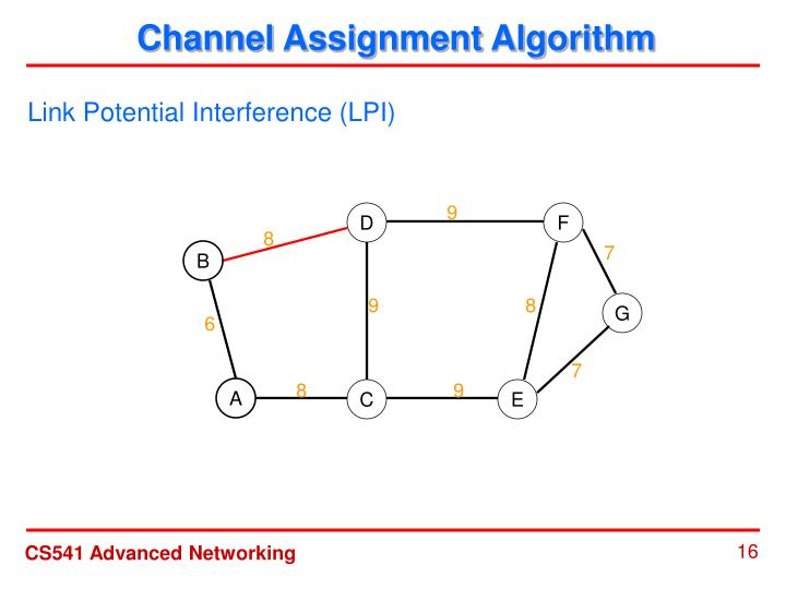Link Potential Interference (LPI)