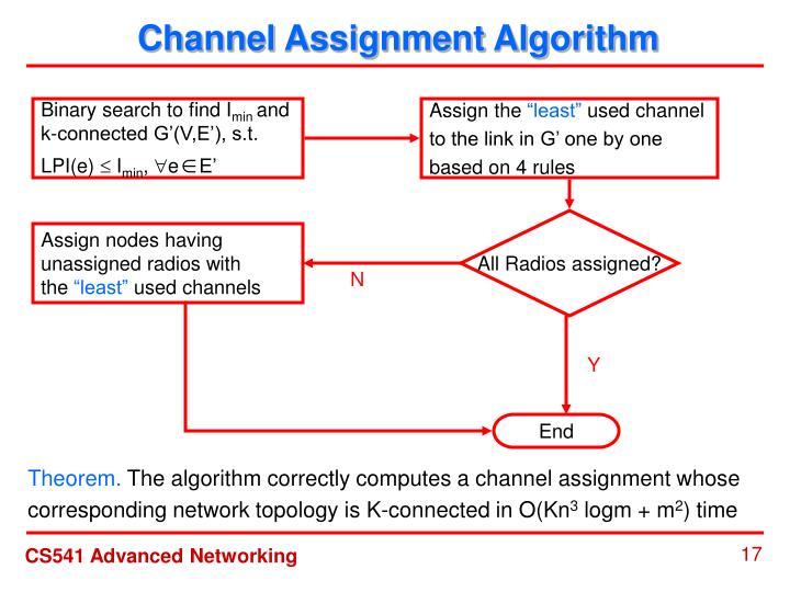 Channel Assignment Algorithm