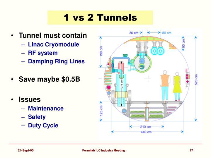 1 vs 2 Tunnels