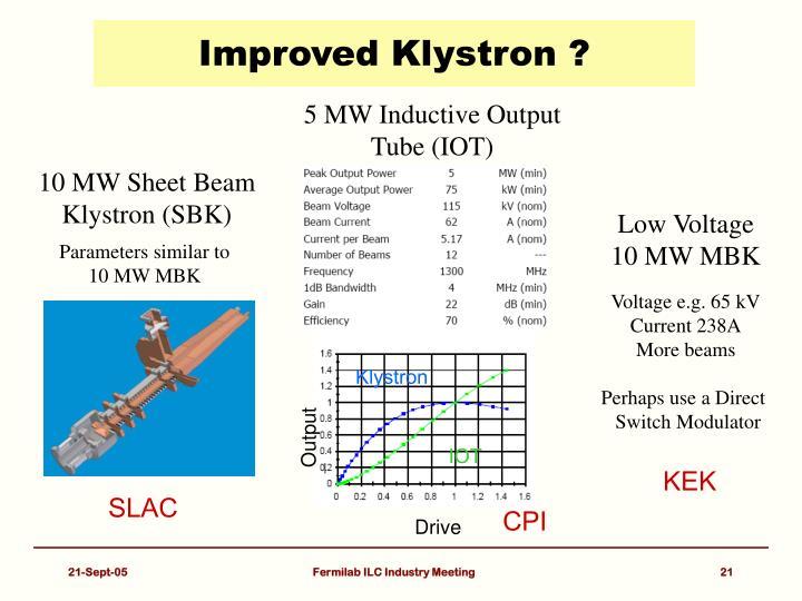 Improved Klystron ?