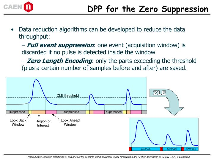 DPP for the Zero Suppression