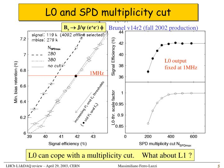 L0 and SPD multiplicity cut