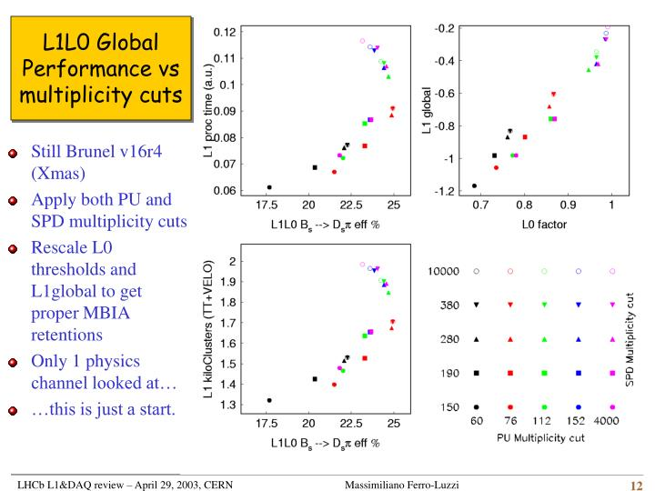 L1L0 Global Performance vs multiplicity cuts