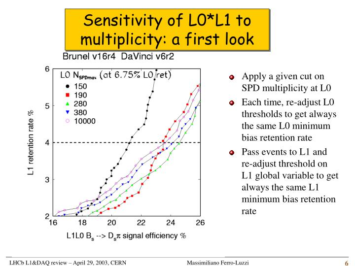 Sensitivity of L0*L1 to multiplicity: a first look