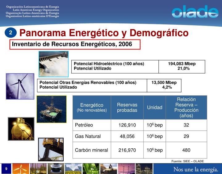 Panorama Energético y Demográfico