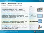 service oriented architecture different things to different people