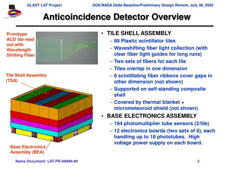 Anticoincidence detector overview