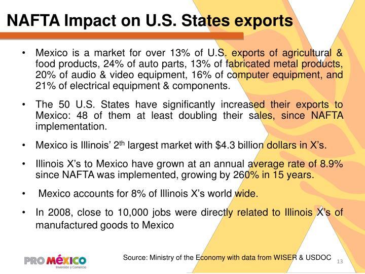 NAFTA Impact on U.S. States exports