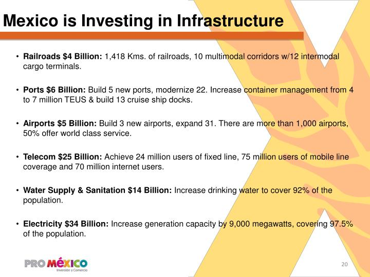 Mexico is Investing in Infrastructure