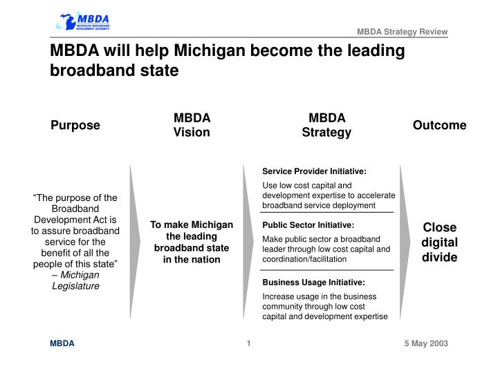 Mbda will help michigan become the leading broadband state