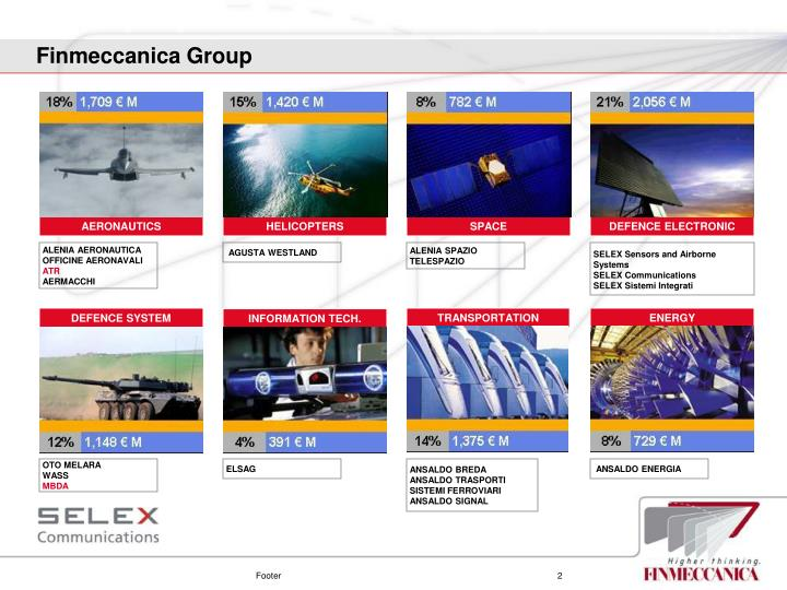 Finmeccanica Group