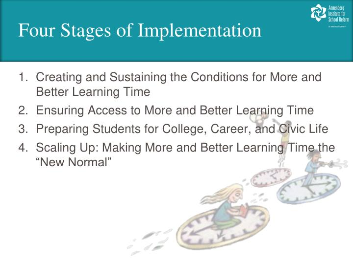 Four Stages of Implementation