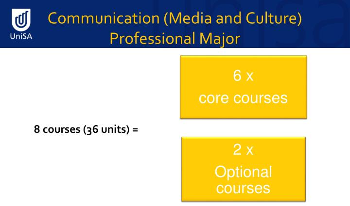 Communication (Media and Culture)